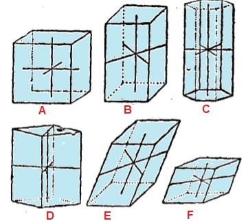 cristalografia-propriedades-dos-cristais
